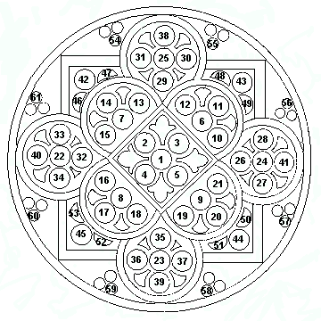 Keyed diagram of the South Rose window at Lausanne cathedral