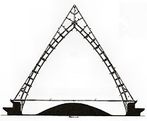 cross-section of iron/steel roof arch
