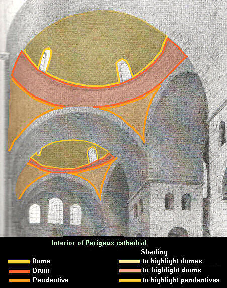 Illustrating pendentives, Perigeux cathedrall