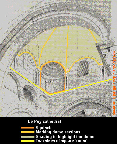 Illustrating squinches in context, Le Puy catherdral