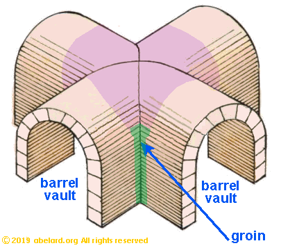 diagram with barrel vaults, with a groin marked