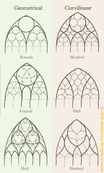 How geometric and curvilinear. tracery developed.