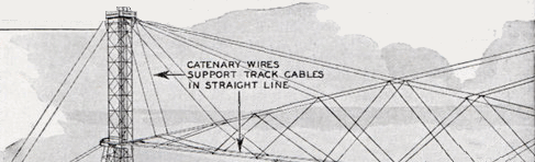 sketch of trackway support system