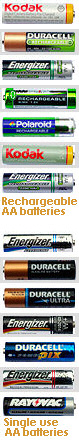 Rechargeable and single use AA (LR6) batteries. Image: popphoto.com