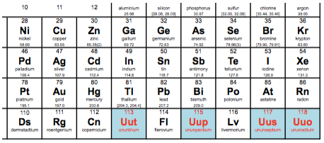 Line seven of periodic table completed