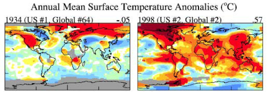 Temperature anomalies, gloabal and U.S. Credit:columbia.edu